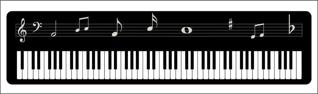 Musical scales of cyberwar: the graphic of a piano keyboard illustrates how the core principles of the law of war apply to cyberspace